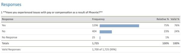 Phoenix _survey _1e