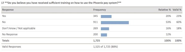 Phoenix _survey _4e