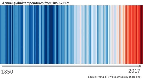 Climate Strike Web