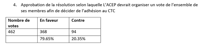 Results Clc Resolution 2019 Fr